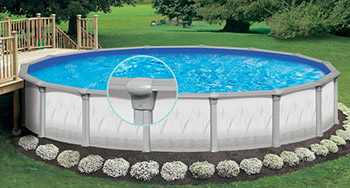 Above ground pools installer Chatham-Kent Ontario